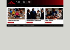 learn.mhcc.edu