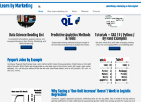 learnbymarketing.com