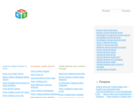 learnforex-trading.com