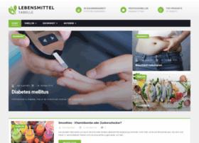 lebensmittel-tabelle.de