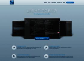 lighttable.com
