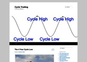 likesmoneycycletrading.wordpress.com