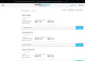 listings.fta-companies-au.com