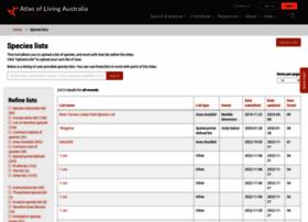 lists.ala.org.au