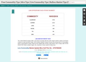 livecommoditytips.blogspot.com