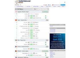 livescore.football-data.co.uk