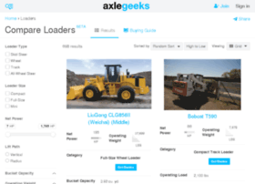 loaders.findthebest.com