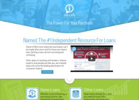loans.info