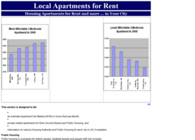 local-apartment.com