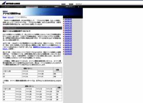 log-analysis.mitsue.co.jp