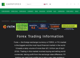 logforex.com
