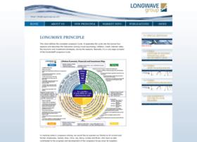 longwavegroup.com