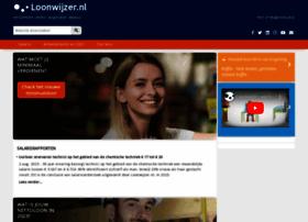 loonwijzer.nl