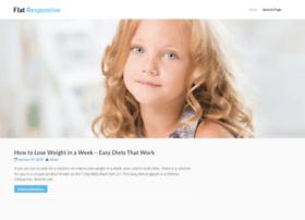 loseweightweekly.com