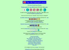 lottery.merseyworld.com