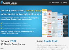 lp.singlegrain.com