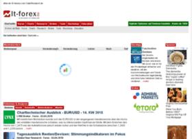 lt-forex.de