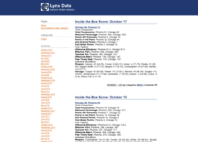 lynxdata.wordpress.com
