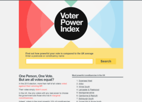 m.voterpower.org.uk