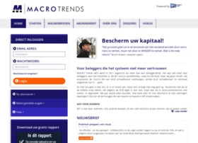 macrotrends.be