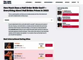 mailorderbrideprices.com