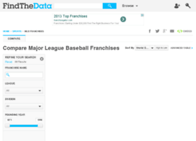 major-league-baseball-franchises.findthedata.org