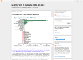 malaysiafinance.blogspot.sg