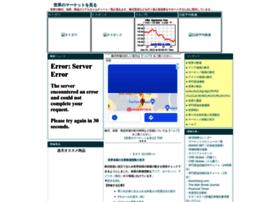 market-summary.seesaa.net