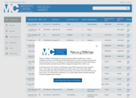 market.missioncap.com
