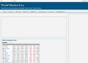 market2live.blogspot.in