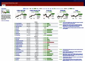 marketdatalab.com