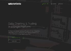 marketdelta.com