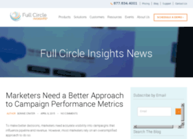 marketers.fullcirclecrm.com