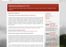 marketing-research-firm.blogspot.in