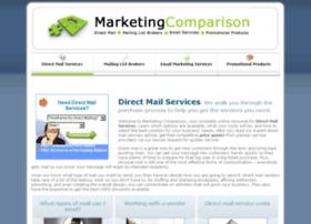 marketingcomparison.com