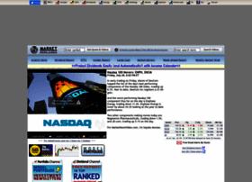 marketnewsvideo.com