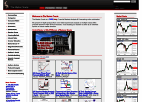 marketoracle.co.uk