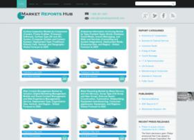 marketreportshub.com
