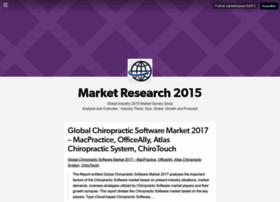 marketresearch2015.tumblr.com