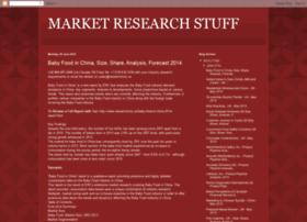 marketresearchstuff.blogspot.in