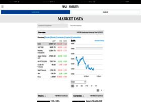 markets.wsj.com