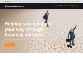 marketsmadeclear.com