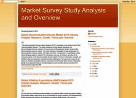 marketsurveystudyanalysis.blogspot.in