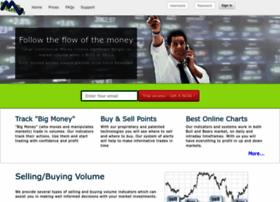 marketvolume.com