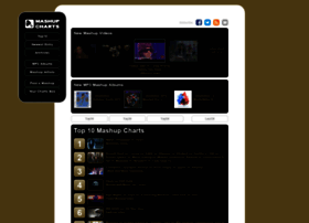 mashup-charts.com