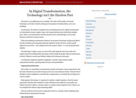 measurablemarketing.typepad.com