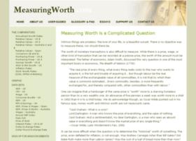 measuringworth.com
