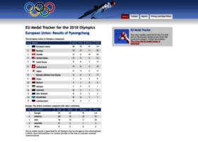 medaltracker.eu