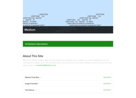 medium.statuspage.io