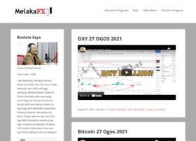 melakafx.com